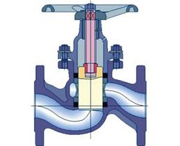 1 13 - שסתומי בוכנה מתוצרת KLINGER Fluid Control