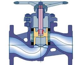 2 3 - שסתומי בוכנה מתוצרת KLINGER Fluid Control