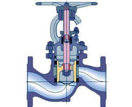 3 3 - שסתומי בוכנה מתוצרת KLINGER Fluid Control